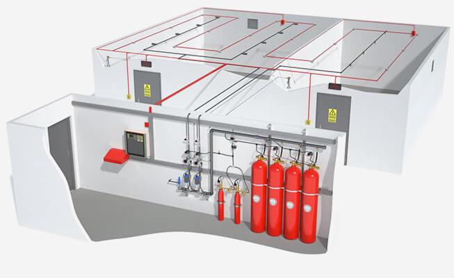 yangın söndürme sistemleri ile ilgili görsel sonucu